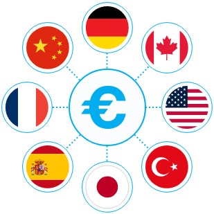 Spread your investments into different countries